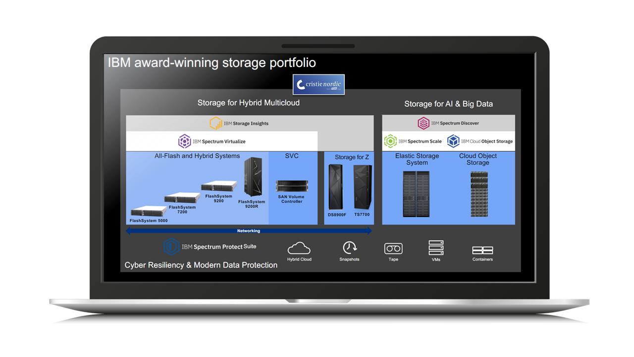 Cristie_IBM_Storage