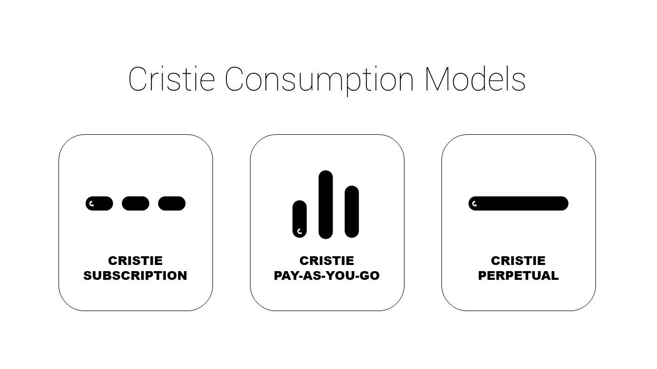 Cristie_Consumption_Models