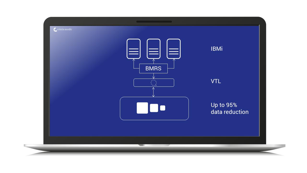 VTL_Deduplication_IBMi